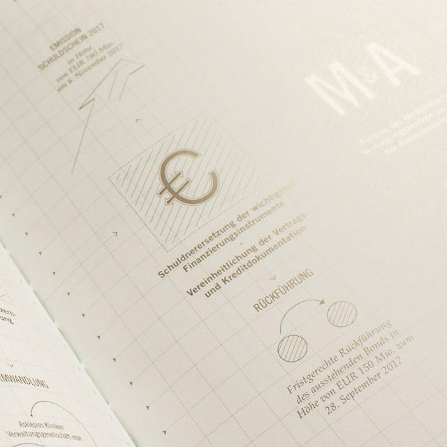 asklepios geschaeftsbericht emission-schuldschein 2017 polarwerk