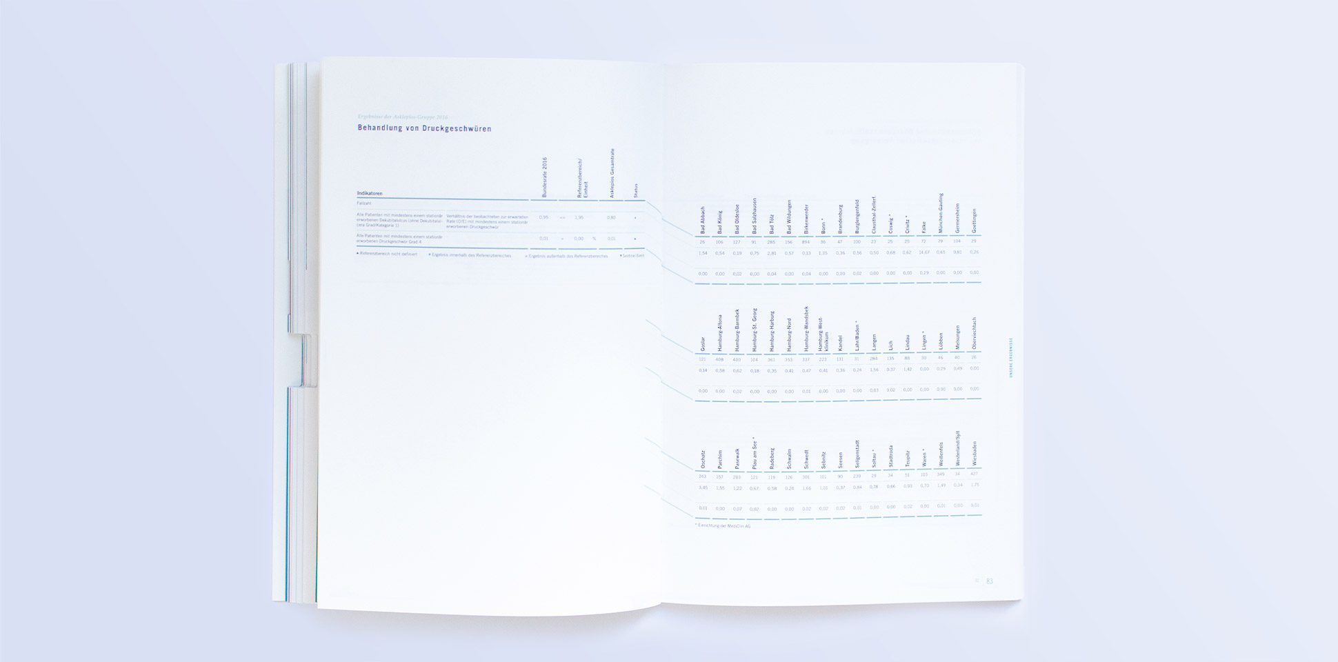 asklepios qualitaetsbericht doppelseite zahlen 2016 polarwerk