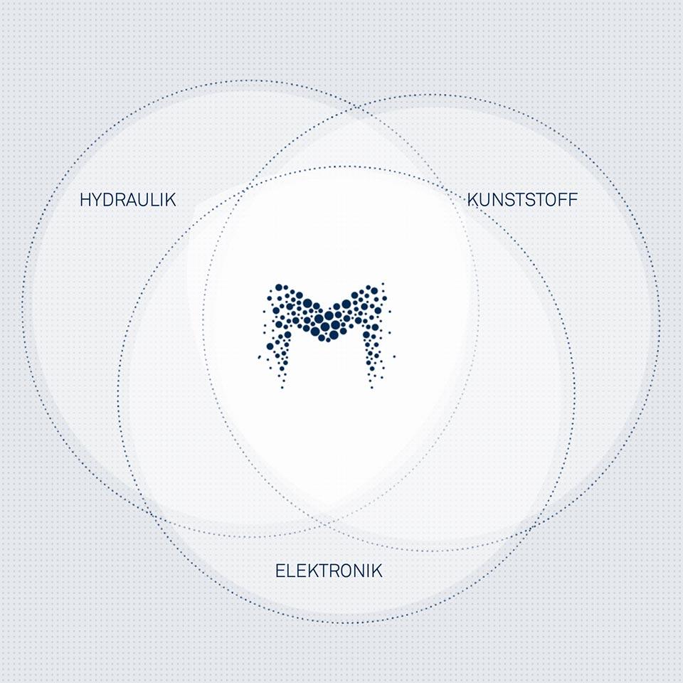 magenwirth-technologies website grafik polarwerk