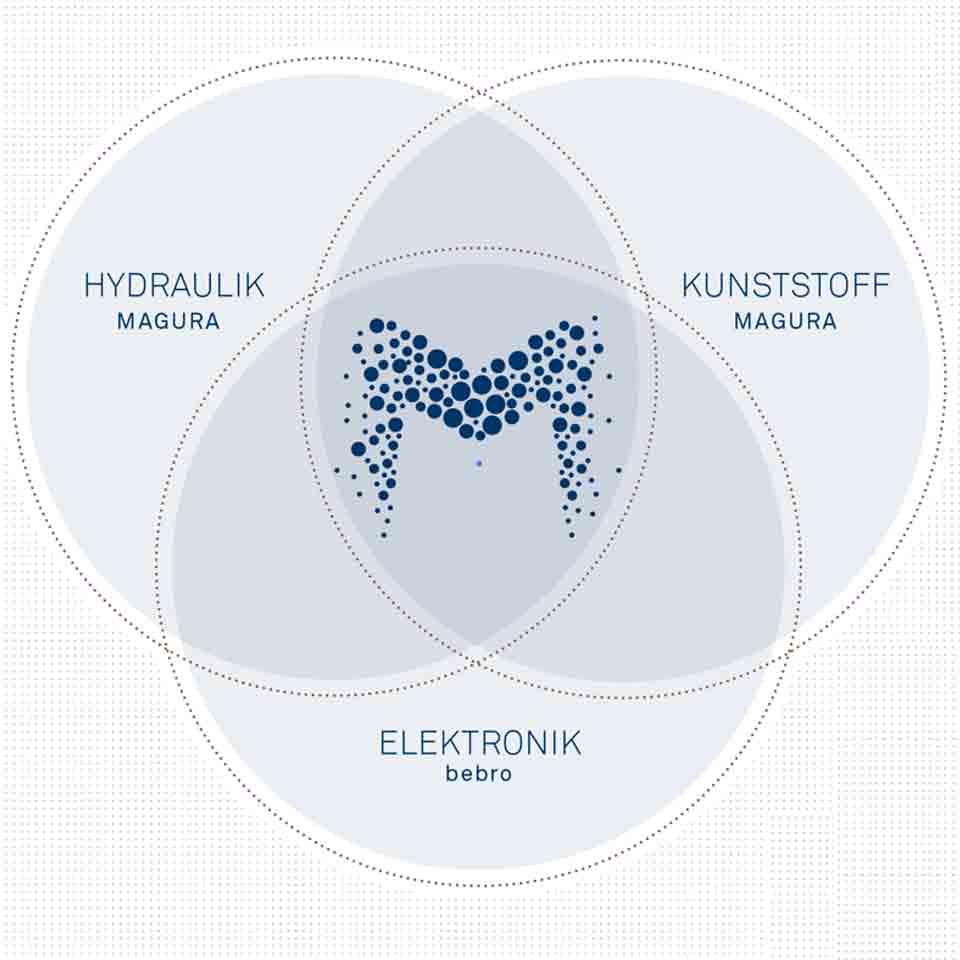 magenwirthtechnologies hydraulik kunststoff elektronik polarwerk