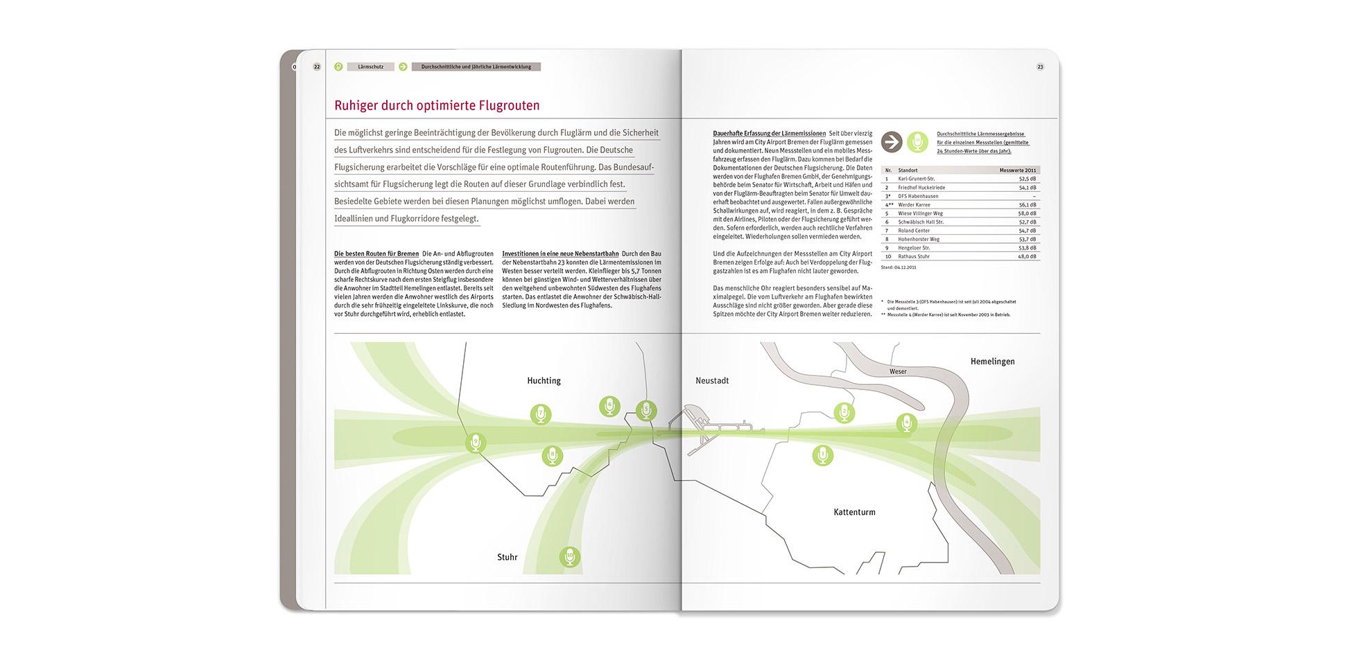 airport-bremen umweltbericht optimierte-flugrouten 2012 polarwerk