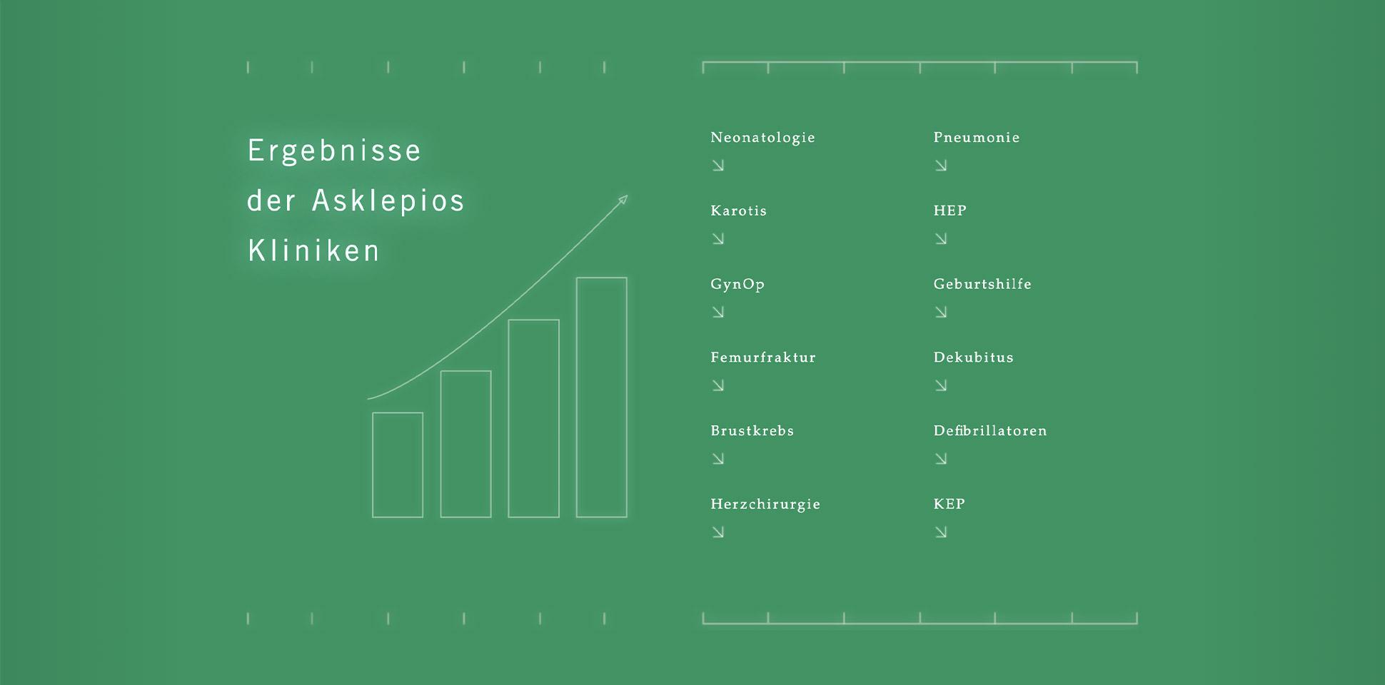 asklepios qualitaetsbericht grafik bereiche 2016 polarwerk
