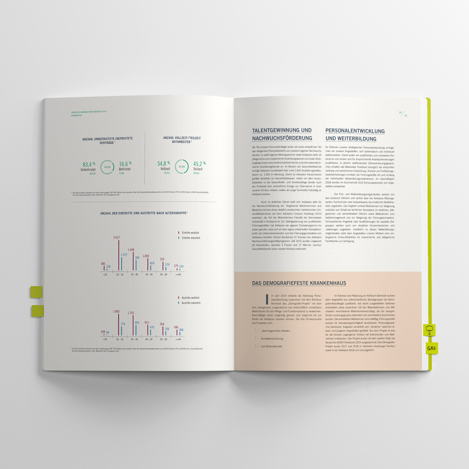 asklepios nachhaltigkeitsbericht doppelseite grafik text polarwerk